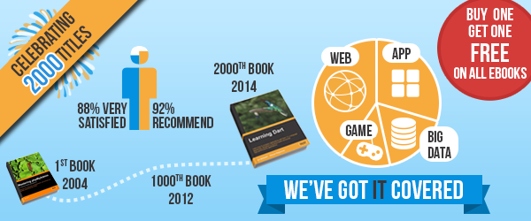 2000th-Book-Banner